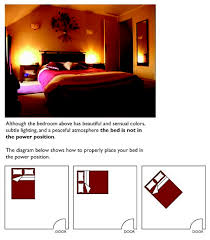 Image Bed Feng Shui And Beyond The Bedroom Feng Shui And Beyond