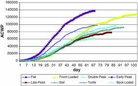 Wbs Chart Pro 4 9 Keygen Serial Wbs Chart Pro Version 49a Conetversgors