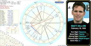 Pin By Astrologer Angel On Famous Aquarius Name Astrology