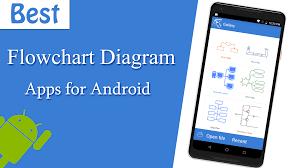 Best Flow Chart App Best Flowchart Diagram Apps For Android Theandroidportal