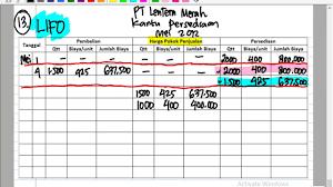 Dalam kefleksibilitasan sistem onlinenya, kami bisa memperbarui dan mengakses data keuangan kapanpun dan dimanapun. Video Lifo Kartu Persediaan By Sari Maemunah N
