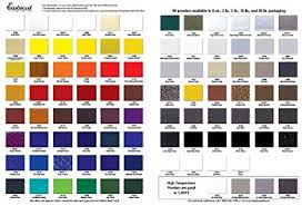 Eastwood Color Chart Eastwood Hotcoat Powder Coating Chip Chart Amazon Co Uk