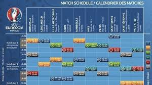 Uefa Euro 2016 Match Schedule Announced Uefa Euro 2016