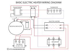 goodman package unit fan diagram wiring diagram for you • goodman hvac fan wiring diagram wiring diagrams best rh 70 e v e l y n de goodman furnace control board diagram goodman package unit wiring diagram
