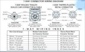 2004 dodge ram 1500 7 pin trailer wiring diagram di speaker truck s 2004 dodge ram 1500 7 pin trailer wiring diagram di speaker truck s together