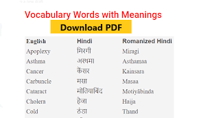 voary words with meanings and
