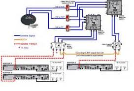 similiar dish hopper diagram keywords dish hopper joey wiring diagrams also 3 dish hopper wiring diagram