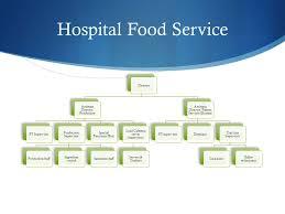 Food And Beverage Management Ppt Video Online Download