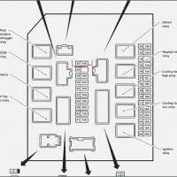 2001 xterra wiring diagram fuse data wiring diagrams \u2022 2001 Nissan Altima Fuse Box Diagram 2004 nissan xterra 3300 fuse box diagram wiring diagram u2022 mazda rh dcwestyouth com 2001 nissan xterra fuse diagram 2000 nissan xterra relay diagram