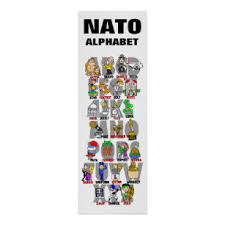 Oscar and mike stand for the letters o and m in the nato phonetic alphabet (in a situation where being clear in your speech isn't an easy task, e.g. Pilots Alphabet Posters Prints Zazzle