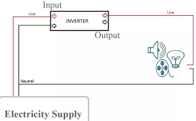 inverter output wiring diagram wiring diagram \u2022 3 phase solar inverter wiring diagram do we connect the output neutral of an inverter to the main neutral rh quora com 3000w inverter wiring diagram xantrex inverter wiring diagram