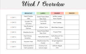 Our Easy Healthy 14 Day Meal Plan Food Heaven Made Easy