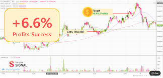 28 May 2019 Omg Btc Signal Results 6 6 Success