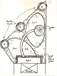 Small Picture garden design for a triangular shaped plot Google Search