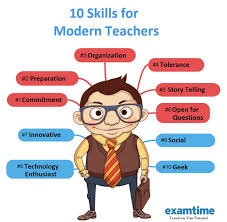 skills possessed the 10 modern teaching skills examtime