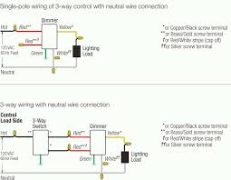 t8 ballast wiring diagram for icn 2p32 n wiring library philips advance icn 2p32 n ballast wiring diagram books of wiring rh peachykeenxo co philips dali