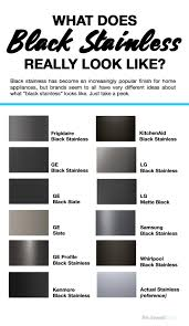 Stainless Steel Finish Chart Should You Upgrade Your Kitchen To Black Stainless Steel In