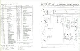 1996 saab 9000 wiring diagram not lossing wiring diagram • 1996 saab 9000 wiring diagram wiring diagrams rh 12 crocodilecruisedarwin com saab 900 wiring diagram saab