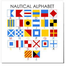 The international civil aviation organization (icao) created code words that it connected to the letters of the english alphabet. Nautical Alphabet Cheat Sheet By Jorgejuan007 Download Free From Cheatography Cheatography Com Cheat Sheets For Every Occasion