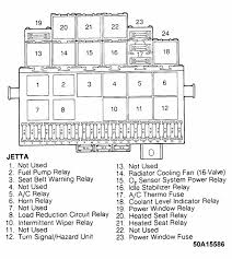 98 volkswagen jetta fuse and relay diagram wire data \u2022 99 jetta fuse box diagram 97 vw jetta fuse relay diagram anything wiring diagrams u2022 rh flowhq co vw jetta fuse box diagram 2006 vw jetta fuse box diagram
