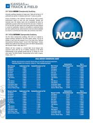 Track And Field Conversion Chart 2017 Kansas Track Field Media Guide By Kansas Jayhawks Issuu
