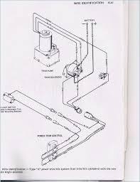mercruiser trim pump wiring diagram realestateradio us mercruiser tilt and trim wiring diagram electrical wiring johnson evinrude tilt trim wiring diagram 95