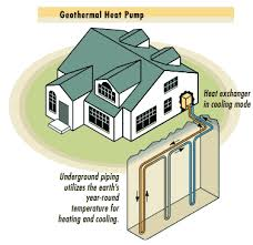 residential geothermal heat pump. Interesting Heat Geothermal Heat House Photos And Residential Pump A