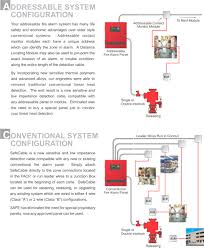 awesome addressable fire alarm system wiring diagram gallery fire alarm slc loop at Fire Alarm Loop Wiring