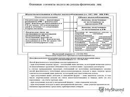 Презентация на тему Выпускная квалификационная дипломная  4 Основные элементы налога на доходы физических лиц 4