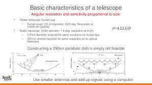 a radio telescope and an optical telescope of the same size have the same angular resolution distributed data processing using spark by panos labropoulos_and sar