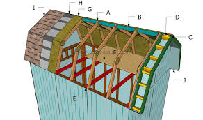 10x10 Barn Shed Plans  Gambrel Shed PlansGambrel Roof Plans