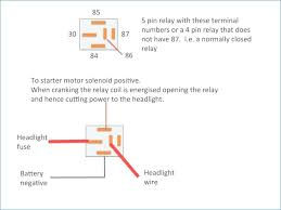 5 wire motor wiring diagram best of hampton bay ceiling fan models 5 wire motor wiring diagram new wiring diagram for a 5 post relay of 5 wire