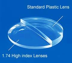 High Index Lenses Comparisons Benefits Prices 2019 Updated