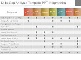 gap analysis template skills gap analysis template ppt infographics powerpoint