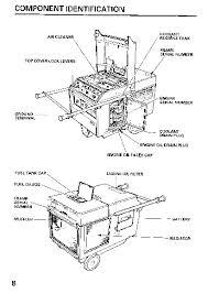 wiring diagram for honda generator schematics and wiring diagrams cb100 electrical wiring diagram