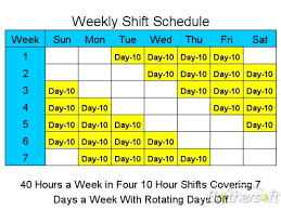 shift work schedules 8 hour rotating shift work schedules scheduling template