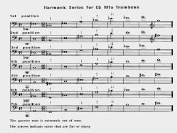 Fingering Chart For Alto Trombone Music Fingering Charts