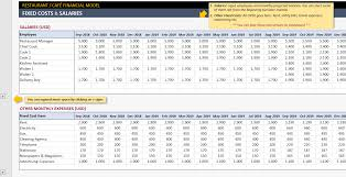 Financial Model Excel Spreadsheet Sales And Expenses Spreadsheet Business Restaurant Financial
