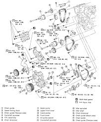 1991 nissan maxima pulley diagram 2009 Nissan Maxima Engine Diagram Alternator 98 Nissan Maxima Back Engine Diagram