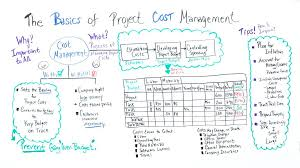simple project management excel template project management budget the basics of cost planning tracking excel