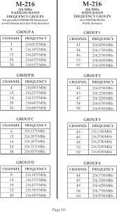 M216 Wireless Microphone Transmitter User Manual C 216rpt