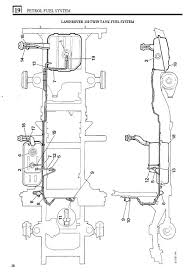 land rover defender 200tdi wiring diagram wiring diagram land rover defender wiring diagram image about