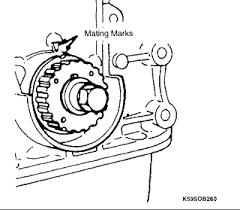 96 honda accord timing marks car fuse box and wiring diagram images 92 95 civic wiring diagram besides honda obd2 also 91 honda civic si engine harness moreover