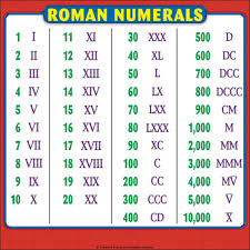 Roman Numerals Printable Chart Roman Numerals Chart Reference Page For Students