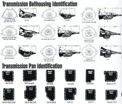 Transmission Bellhousing Identification Guide Cars