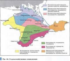 Сельское хозяйство Крыма Крымология Сельское хозяйство Крыма