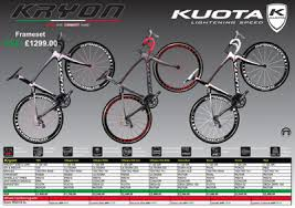 Welcome To Kuota Americas Usa Damour Bicycle Sports Inc