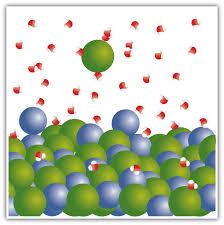 4 3 ionic equations a closer look