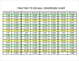 Best Images Of Fraction Conversion Chart Printable Fraction