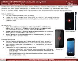 Galaxy Nexus Training Materials And Comparison Charts